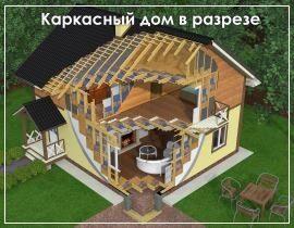 Проекты каркасных домов 9x12